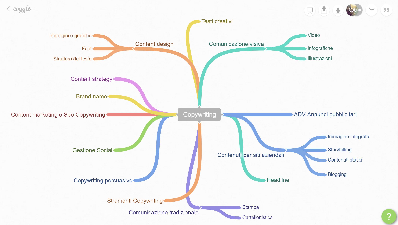 Coggle e mappe concettuali