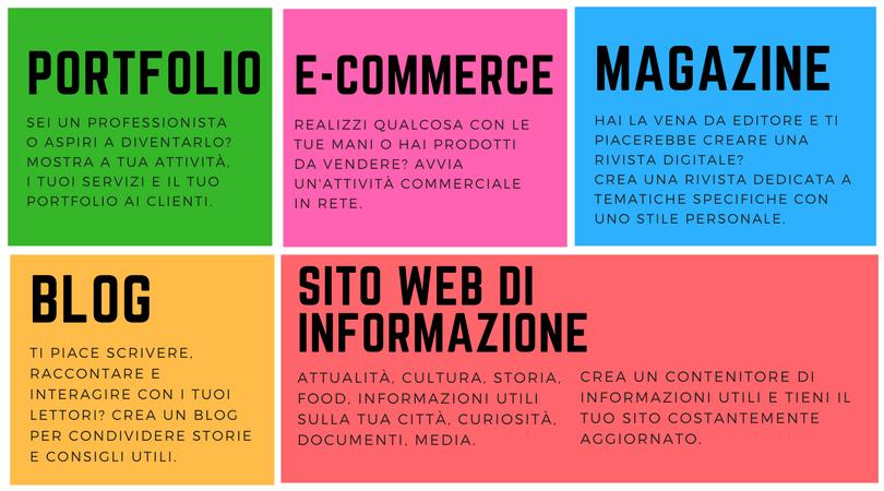 Tipologie di sito web: quale scegliere?