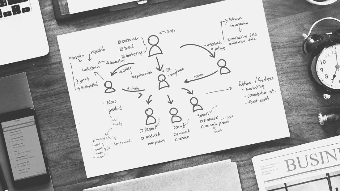 Un piano editoriale per il tuo blog: ecco come crearlo